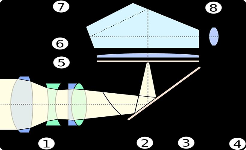 dslr(6)